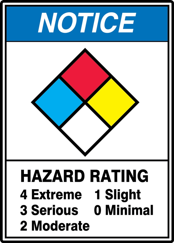(Nfpa Diamond) Hazard Rating 4 Extreme 3 Serious 2 Moderate 1 Slight 0 Minimal 20